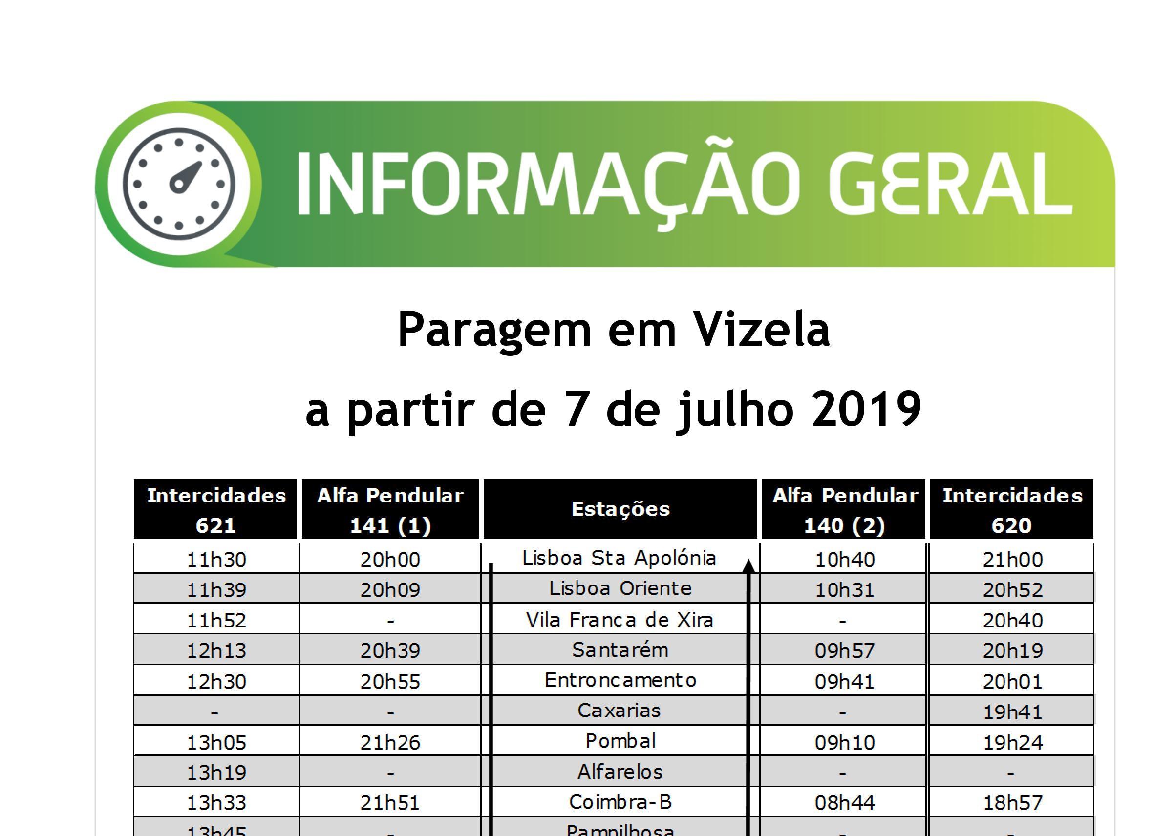 Alfae Intercidades param em Vizela a partir de amanhã